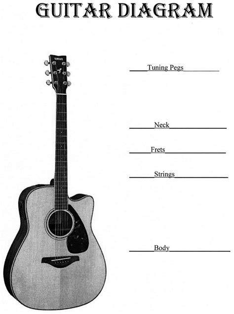 diagram of guitar parts guitar parts diagrams diagram site