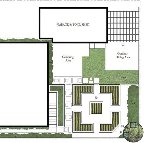create a blueprint seattle urban farm company