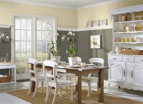 interior painting costs price charts