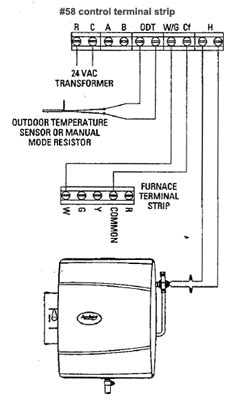 typical wiring connections for 24v furnace