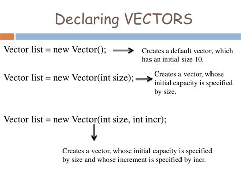 vector tutorial in java related keywords suggestions for java vector exles
