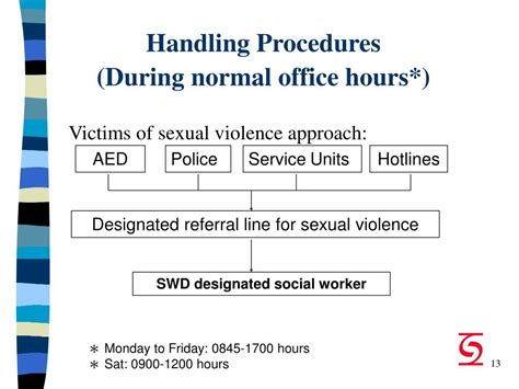 housing office hours ppt briefing on new service mode in handling sexual violence cases powerpoint