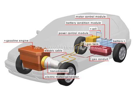 Hybrid Definition Of Hybrid By Merriam Webster | transport machinery road transport hybrid