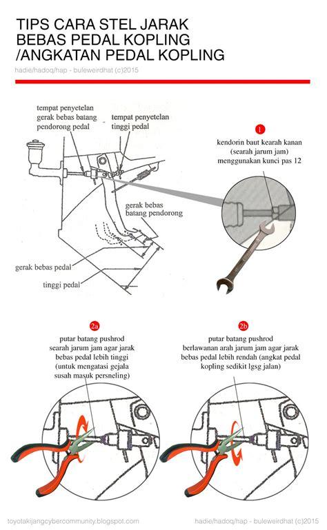 Master Kopling Mobil Kijang toyota kijang cyber community cara menyetel pedal kopling