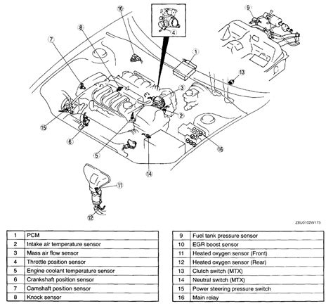 wiring diagram for mazda 323 k grayengineeringeducation