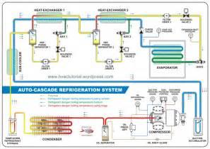 refrigeration single phase refrigeration compressor