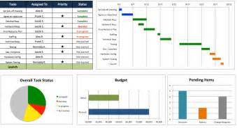 Free Project Calendar Template by Free Project Management Calendar Template Home Budget