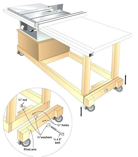 table saw bench plans free table saw bench plans amarillobrewing co