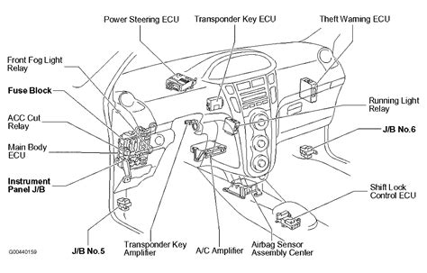 2007 yaris fuse box diagram wiring diagram with description