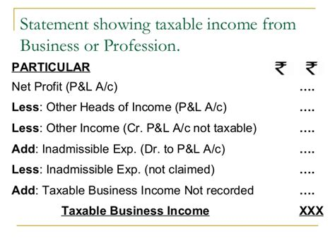Business Taxation Notes For Mba by Tax Ppt