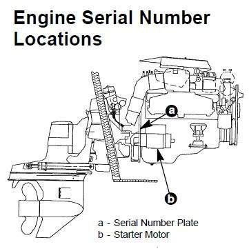 bayliner boat vin lookup where to find mercruier stern drive and engine serial