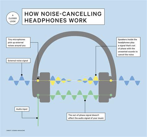 noise cancelling headphone wiring diagram bose headphones