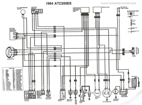 wiring diagram for 1984 honda atc 200 es get free image