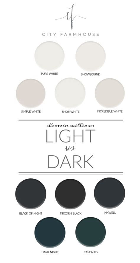 Dining Room Paint Colors Paint Dilemma Light Vs Dark