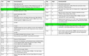 interior fuse box location 2002 2010 mercury mountaineer auto cars price and release