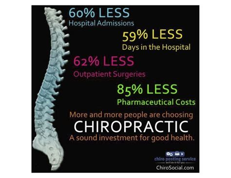 17 best images about chiropractic on pinterest otitis 17 best images about all things chiropractic on pinterest