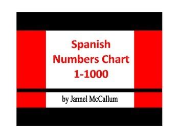 Mba Number Lawschoolnumbers by Numbers Chart 1 1000 By Jannel Mccallum Tpt