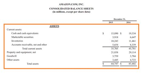 sle of balance sheet balance sheet assets comprehensive guide for financial analysts