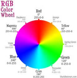color wheel rgb cmyk and rgb color space