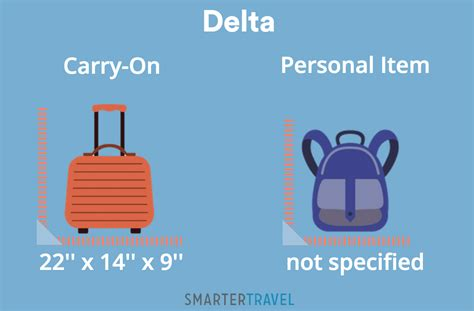 southwest baggage fees 100 southwest baggage fees senate report rips