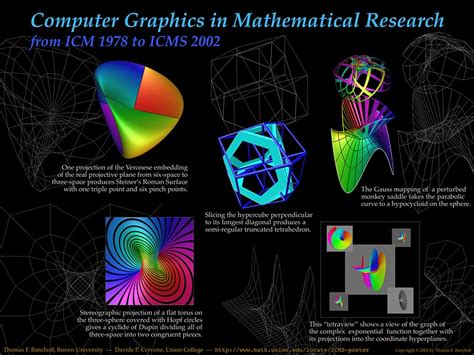 computer graphics research papers icms 2002 poster home page