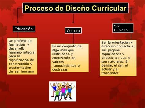 Definicion De Modelo Curricular Educativo Proceso De Dise 241 O Curricular