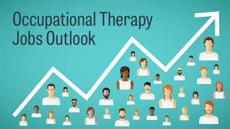 therapist outlook the future outlook of occupational therapy