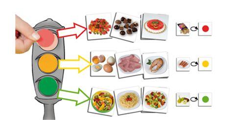 fenilchetonuria alimentazione il semaforo degli alimenti dietista daniela lanza