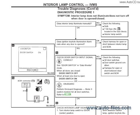 free download parts manuals 2004 nissan pathfinder electronic toll collection nissan pathfinder armada ta60 repair manuals download wiring diagram electronic parts