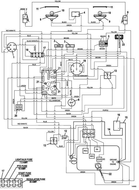 The Mower Shop, Inc.329B 2015 Wiriing Diagram