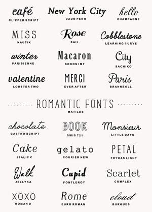 Wedding Message Font by Here Is A Collection Of 25 Downloadable Fonts To Use For