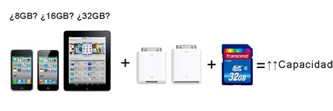 Iphone7 Ver 2 aumentar la capacidad de la memoria iphone