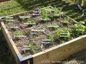 How Tall Raised Garden Beds - two men and a little farm raised beds let the gardening begin