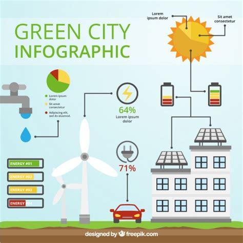 City Of Energy Renewable Energy City Infography Vector Free