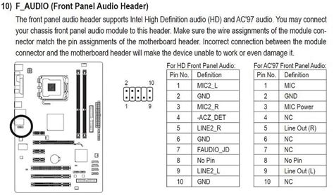 F Audio Pinout by Motherboard Front Panel Connector Diagram Motherboard