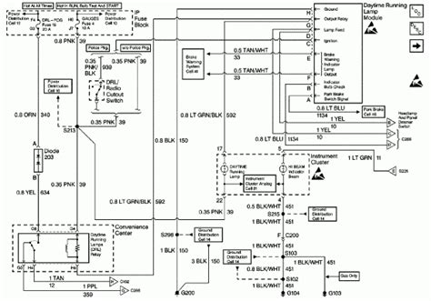 1998 chevy tahoe wiring diagram wiring diagrams wiring