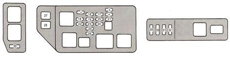 1996 lexus es300 fuse box diagram wiring diagram with