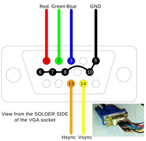 wiring diagram vga to rca wiring diagram with description