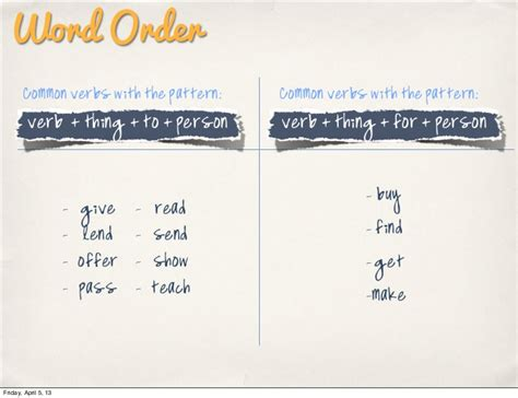 verb pattern exle introduction to verb patterns verbs that take 2 objects