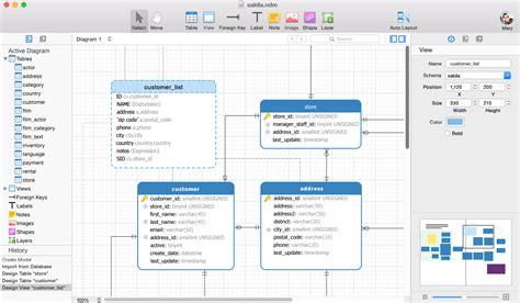 er diagram tool for mac er diagram tool for mac 28 images kiku tech logic er
