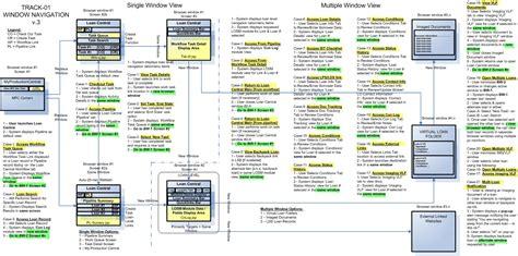loan origination system workflow diagram loan origination system workflow diagram 28 images
