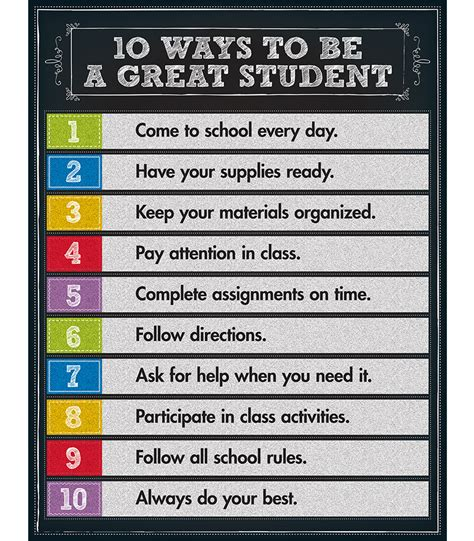 10 Ways To Get A To Notice You At School by 10 Ways To Be A Great Student Chart Grade 1 8