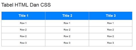 tutorial membuat tabel menggunakan html membuat tabel pada blogger menggunakan css dan html