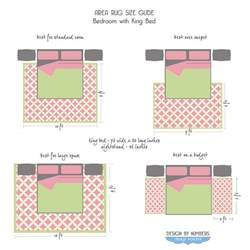 King Size Bed Rug Area Rug Size Guide King Bed Flickr Photo
