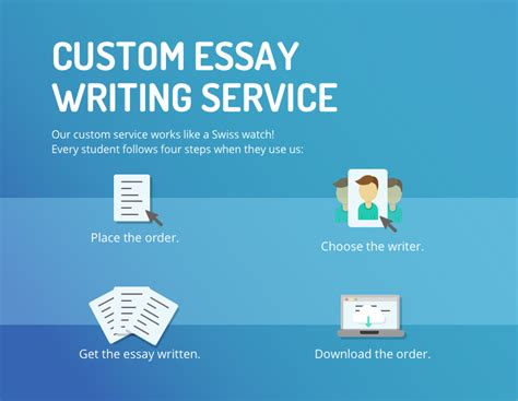 custom paper writing how to write a personal essay writing services