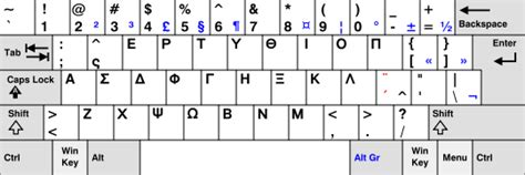 keyboard layout greek greek keyboard greek fonts and how to type