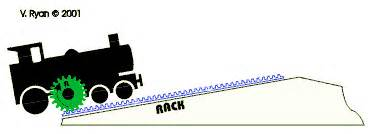 rack and pinion gif images