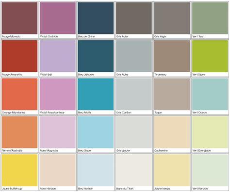 peinture naturelle lavable mur et plafond couleur