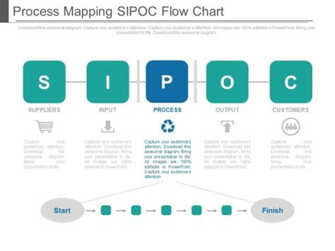 sipoc diagram ppt sipoc ppt fitfloptw info