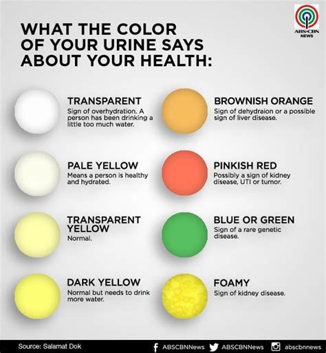 what color should your urine be what the color of your says about your health abs